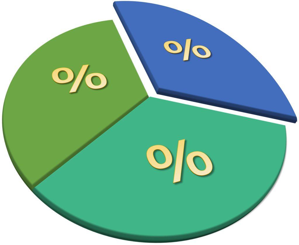 オススメの投資配分割合(ポートフォリオ)と投資信託商品